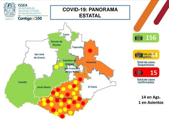 ¡15 casos de coronavirus en el Estado: Miguel Ángel Piza Jiménez!