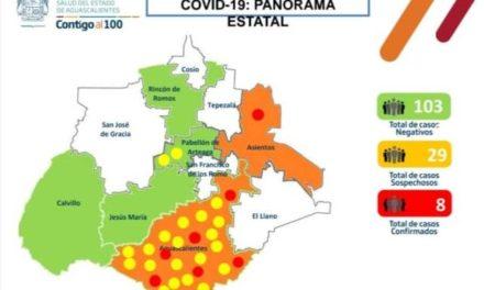 ¡Se suman 2 casos de coronavirus en un día en Aguascalientes!